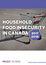 Annual Reports: Household Food Insecurity in Canada