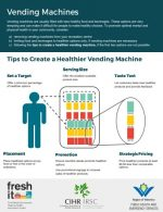 Tips to Creating a Healthier Vending Machine