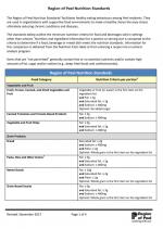 Region of Peel Nutrition Standards