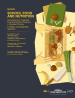 Comprehensive, Integrated Food and Nutrition Programs in Canadian Schools: A Healthy and Sustainable Approach